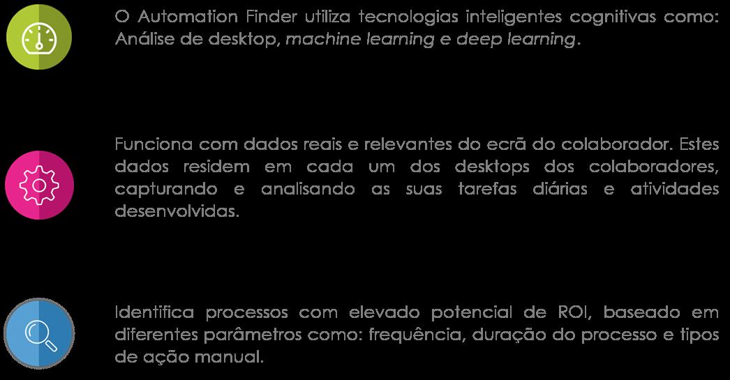 AutomationFinder