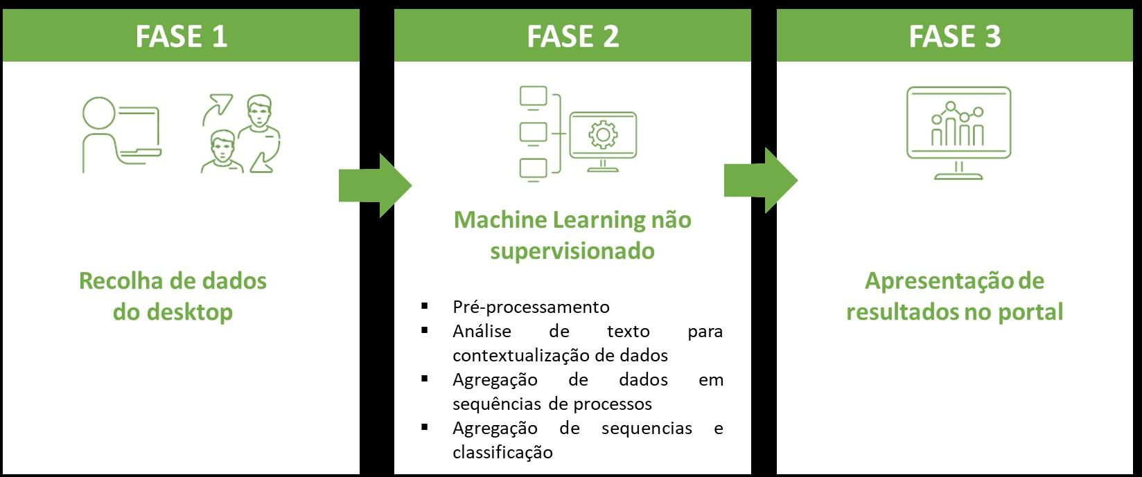 AutomationFinder2